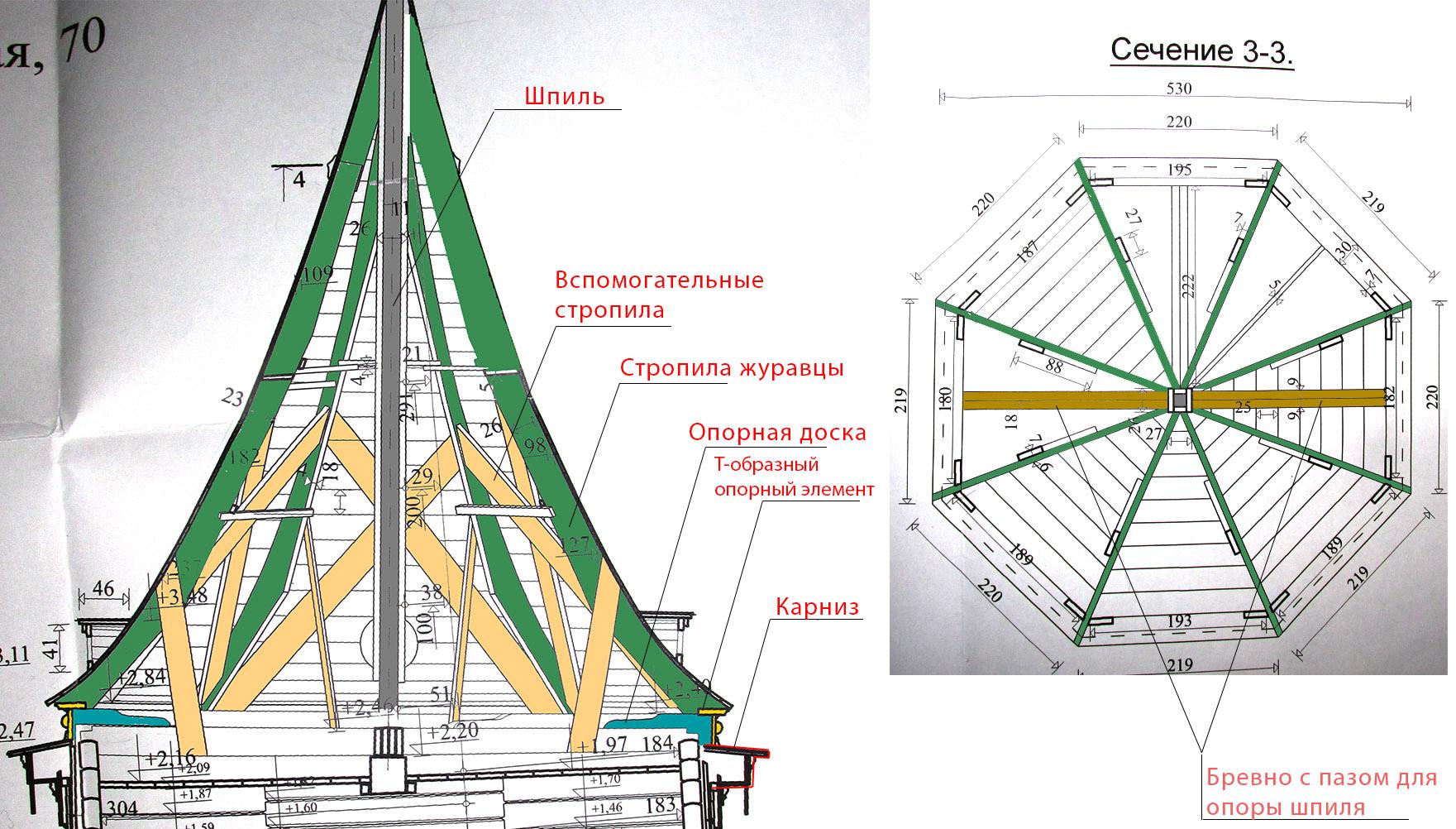 схема-башни